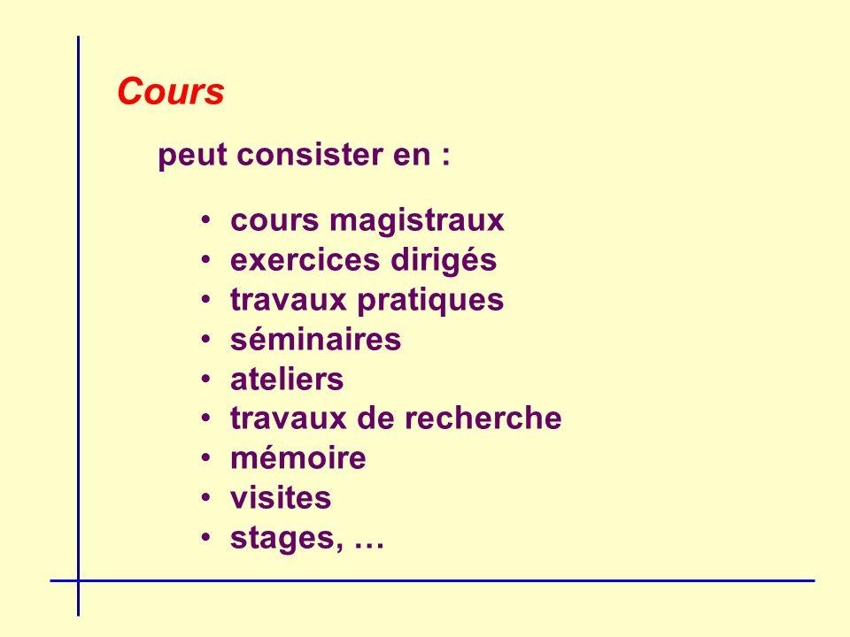 Cours peut consister en : cours magistraux exercices dirigés travaux pratiques séminaires ateliers travaux de recherche mémoire visites stages, …