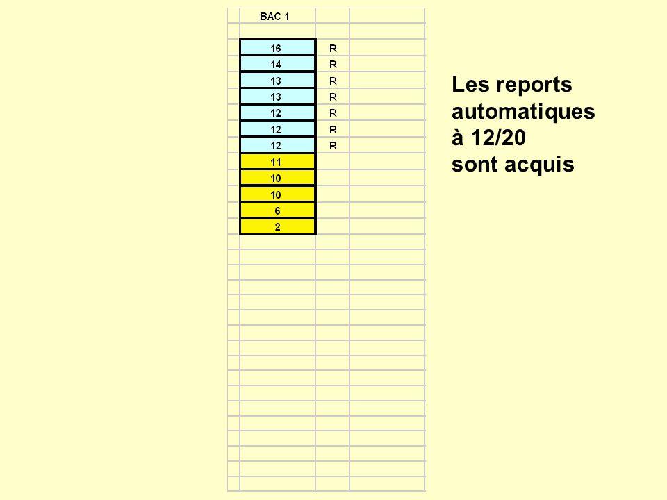 Les reports automatiques à 12/20 sont acquis