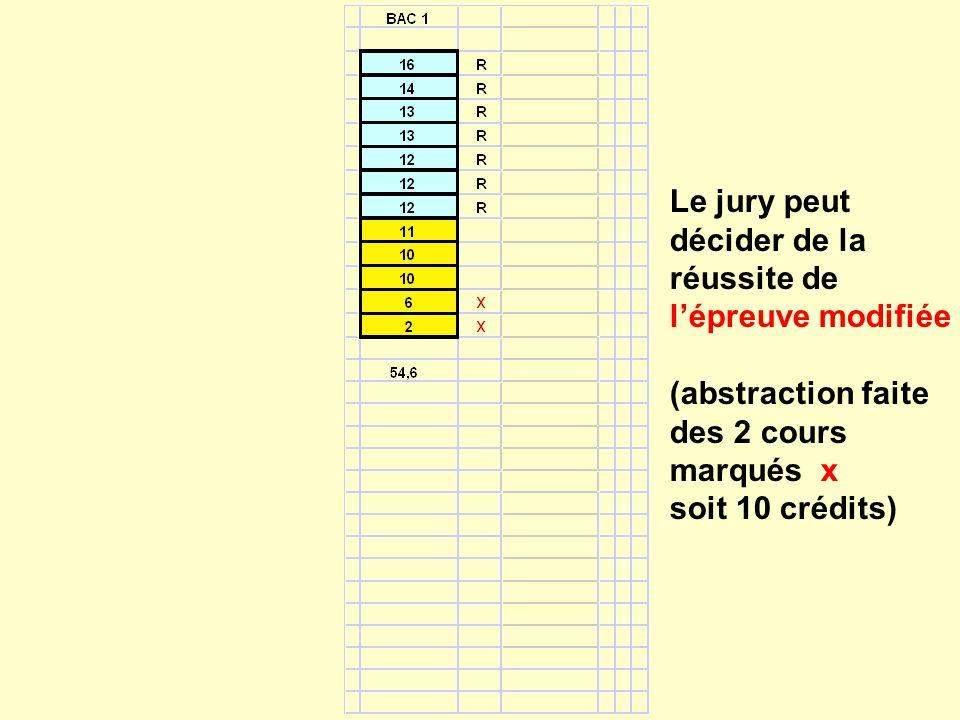 Le jury peut décider de la réussite de lépreuve modifiée (abstraction faite des 2 cours marqués x soit 10 crédits)