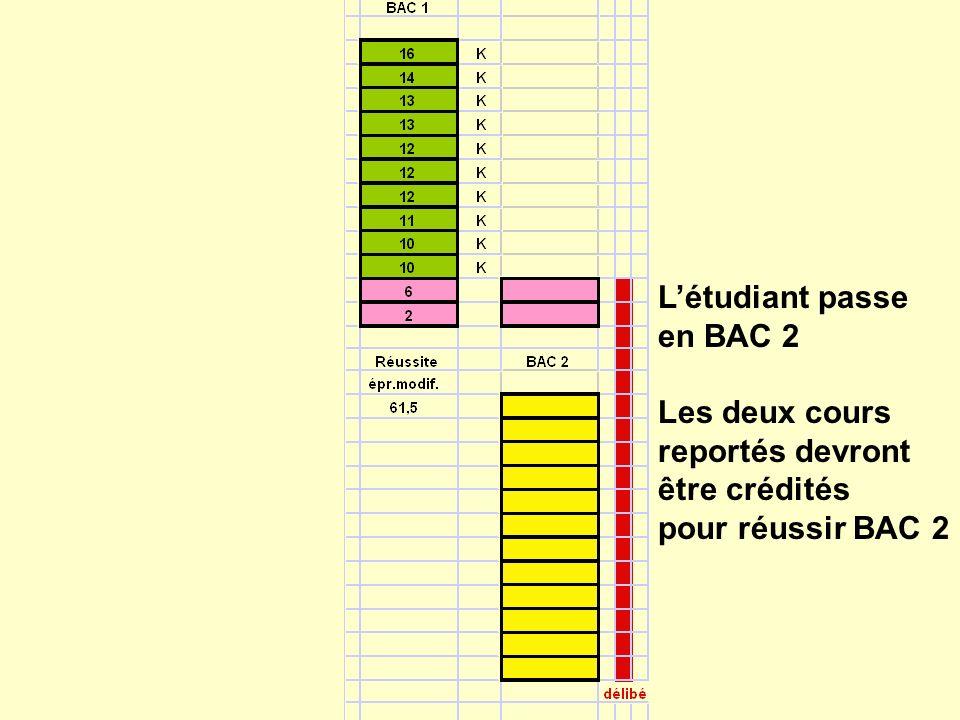 Létudiant passe en BAC 2 Les deux cours reportés devront être crédités pour réussir BAC 2