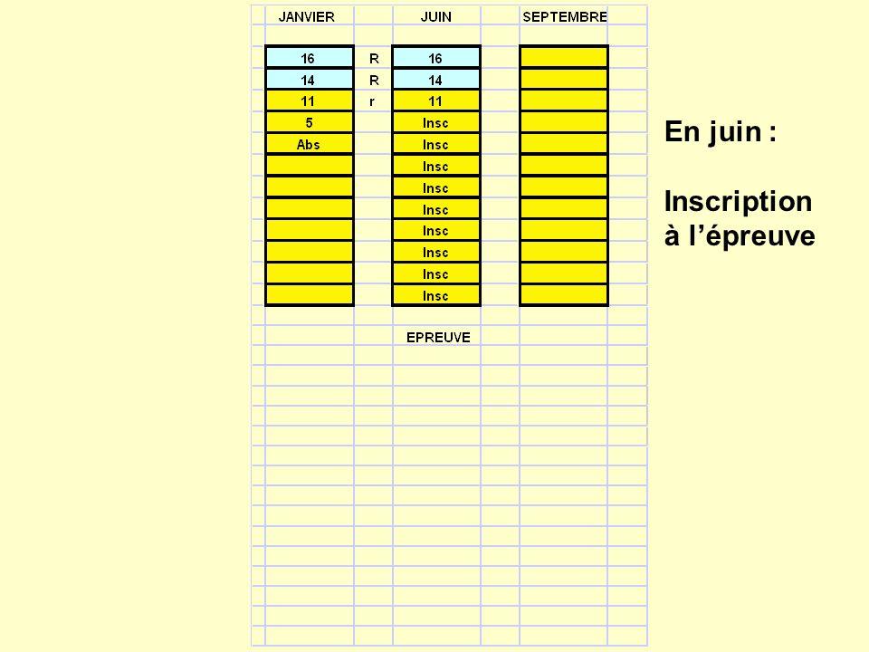 En juin : Inscription à lépreuve