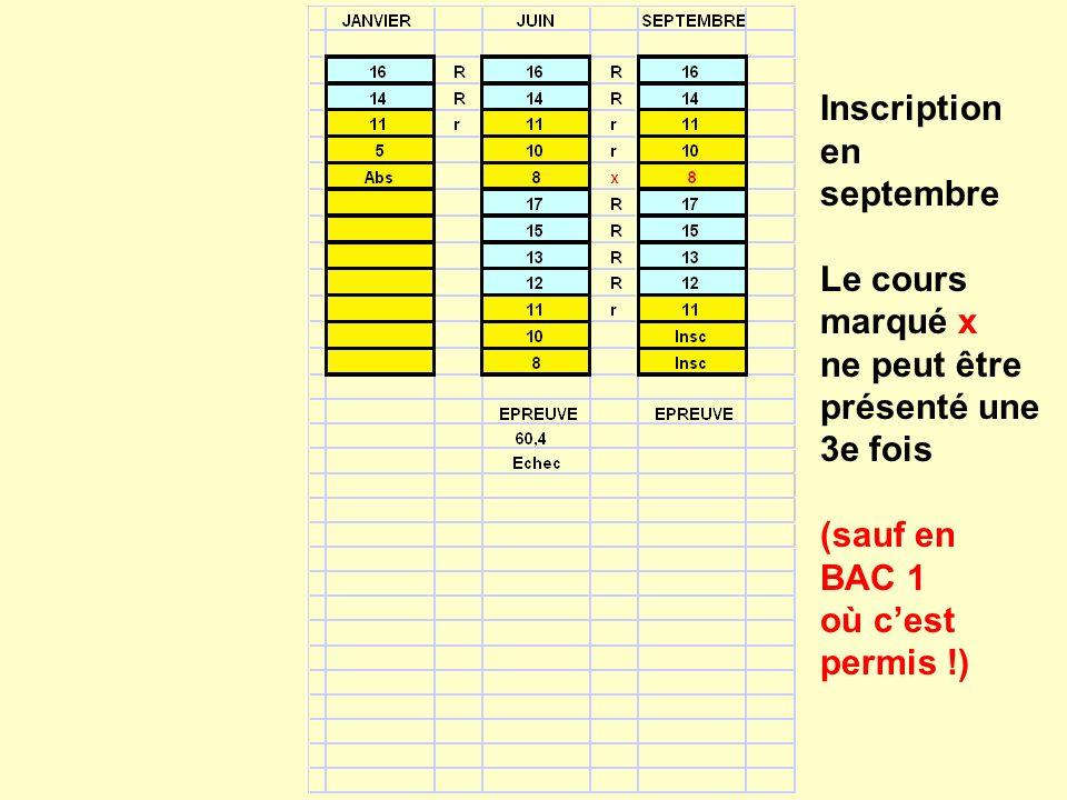 Inscription en septembre Le cours marqué x ne peut être présenté une 3e fois (sauf en BAC 1 où cest permis !)