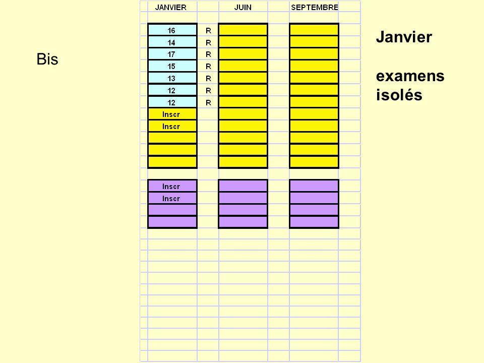 Bis Janvier examens isolés