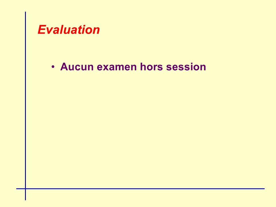 Evaluation Aucun examen hors session Les Facultés déterminent les cours ou parties de cours qui feront lobjet dune évaluation autrement que par un examen en session