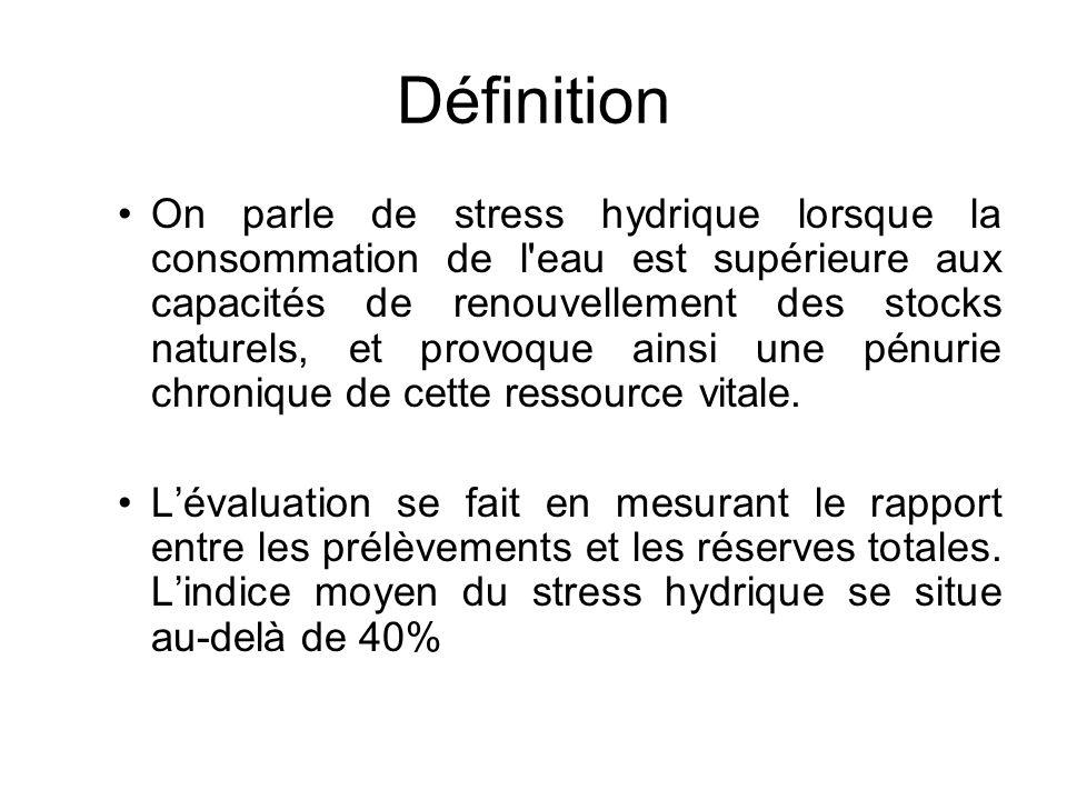 Définition On parle de stress hydrique lorsque la consommation de l'eau est supérieure aux capacités de renouvellement des stocks naturels, et provoqu