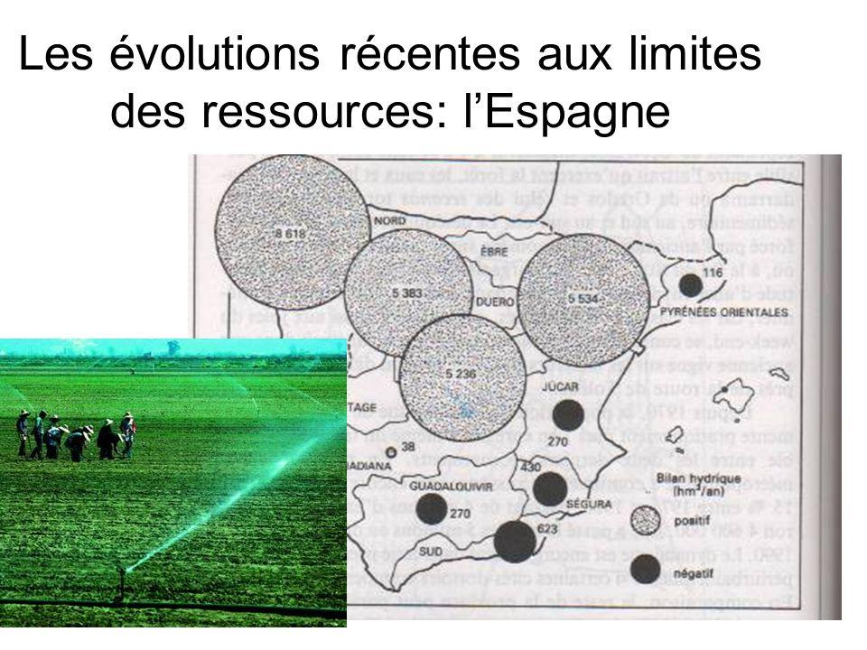 Les évolutions récentes aux limites des ressources: lEspagne