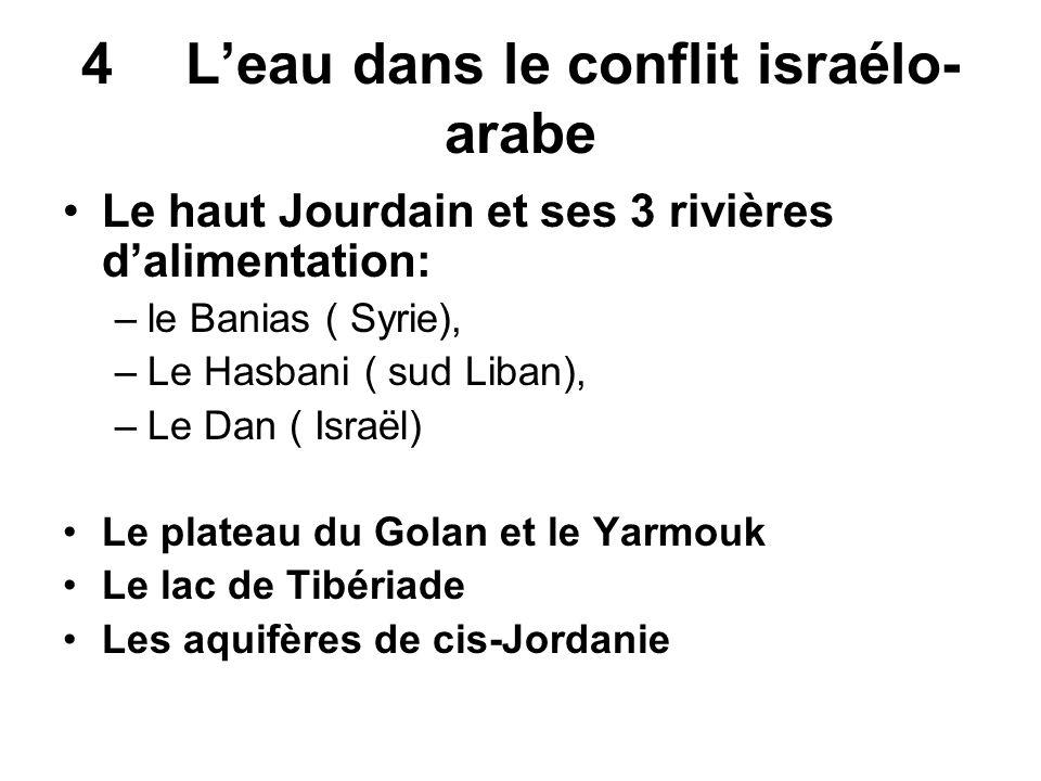 4Leau dans le conflit israélo- arabe Le haut Jourdain et ses 3 rivières dalimentation: –le Banias ( Syrie), –Le Hasbani ( sud Liban), –Le Dan ( Israël