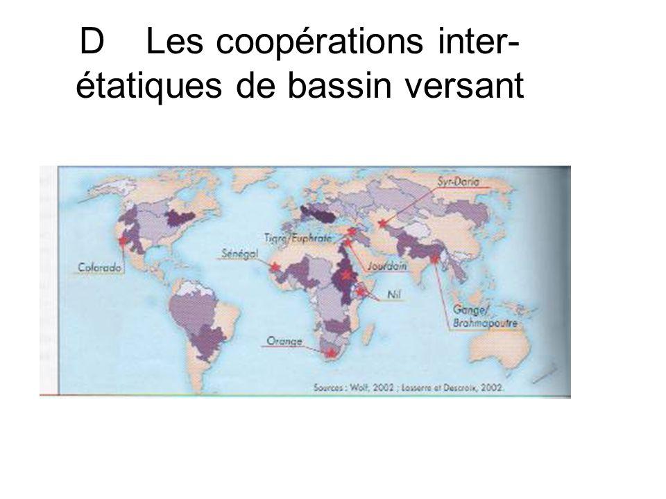 DLes coopérations inter- étatiques de bassin versant
