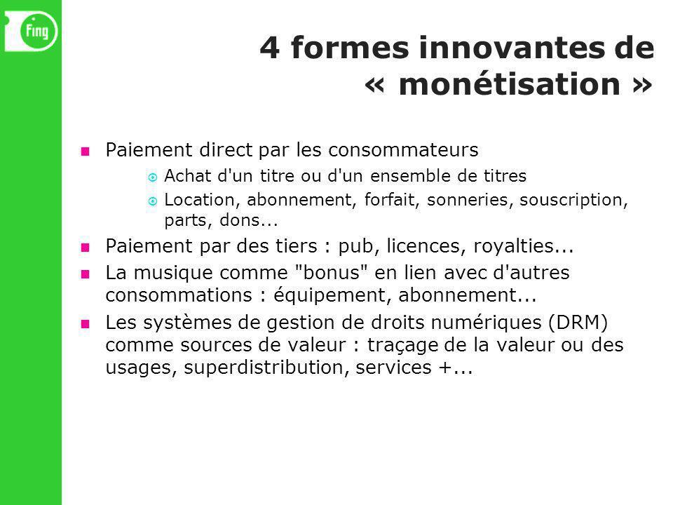 4 formes innovantes de « monétisation » Paiement direct par les consommateurs Achat d'un titre ou d'un ensemble de titres Location, abonnement, forfai