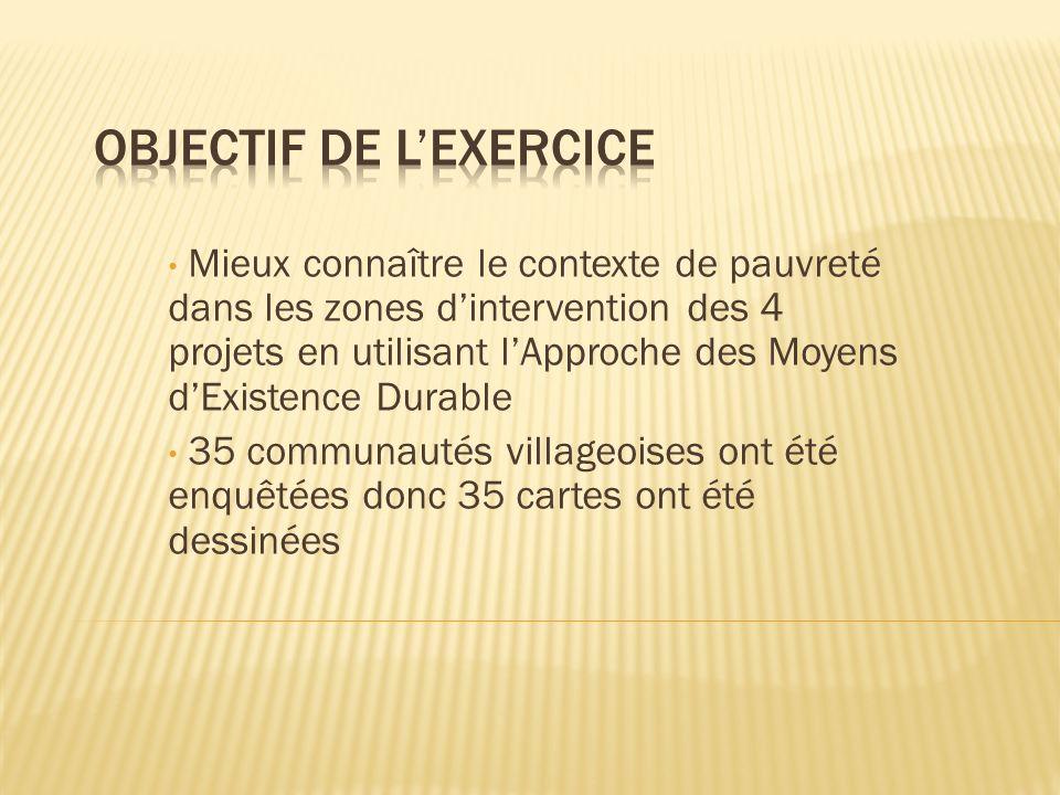 Lexercice cartographique fait partie des nombreux outils utilisées par lAMED.