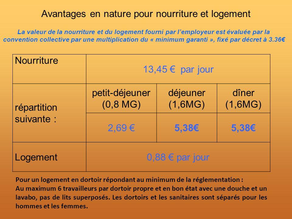 Avantages en nature pour nourriture et logement Nourriture 13,45 par jour répartition suivante : petit-déjeuner (0,8 MG) déjeuner (1,6MG) dîner (1,6MG