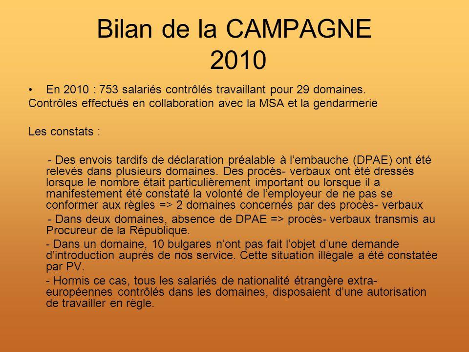 Bilan de la CAMPAGNE 2010 En 2010 : 753 salariés contrôlés travaillant pour 29 domaines. Contrôles effectués en collaboration avec la MSA et la gendar
