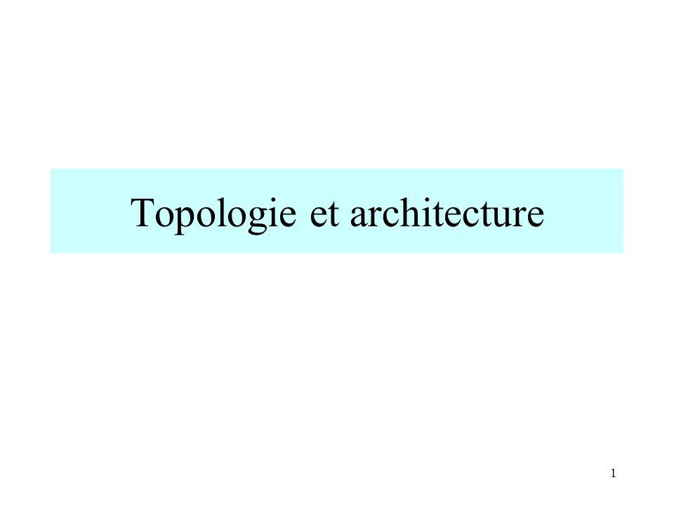 2 Plan Les différents types de réseau Topologie physique Architectures type Méthodes daccès Interconnexion de réseaux : Éléments actifs Liaisons commutées Liaisons longues distances Liaisons spécialisées