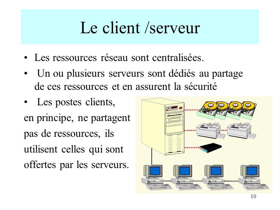 10 Le client /serveur Les ressources réseau sont centralisées. Un ou plusieurs serveurs sont dédiés au partage de ces ressources et en assurent la séc