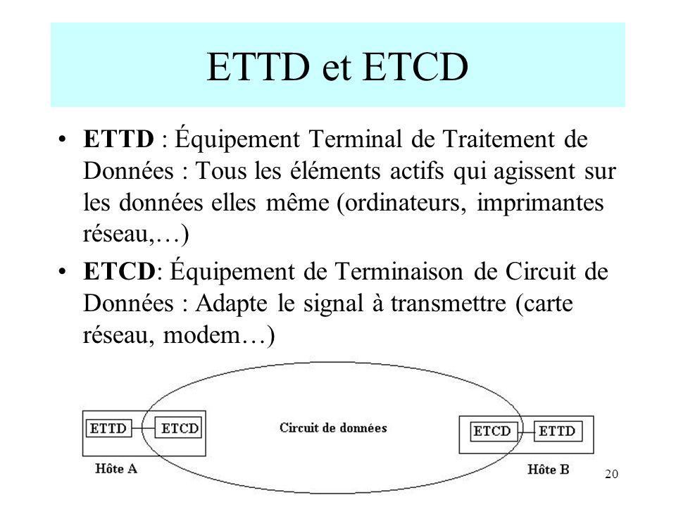 20 ETTD et ETCD ETTD : Équipement Terminal de Traitement de Données : Tous les éléments actifs qui agissent sur les données elles même (ordinateurs, i