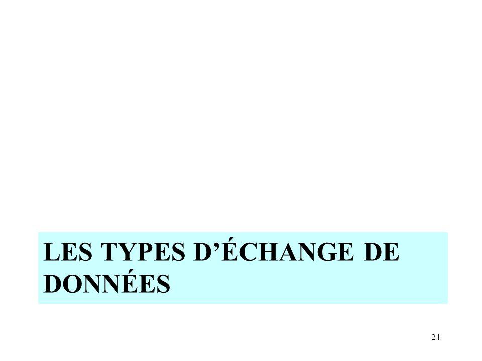 LES TYPES DÉCHANGE DE DONNÉES 21