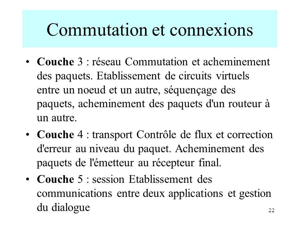 Commutation et connexions Couche 3 : réseau Commutation et acheminement des paquets. Etablissement de circuits virtuels entre un noeud et un autre, sé