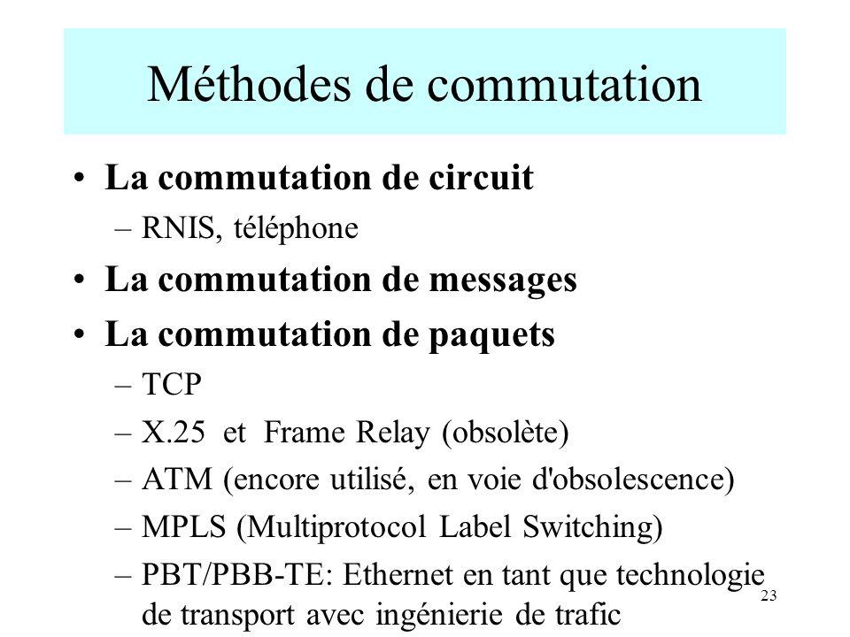 23 Méthodes de commutation La commutation de circuit –RNIS, téléphone La commutation de messages La commutation de paquets –TCP –X.25 et Frame Relay (