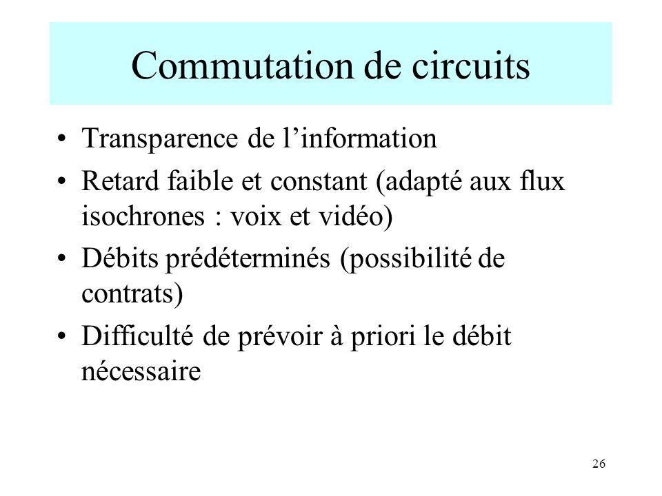 26 Commutation de circuits Transparence de linformation Retard faible et constant (adapté aux flux isochrones : voix et vidéo) Débits prédéterminés (p
