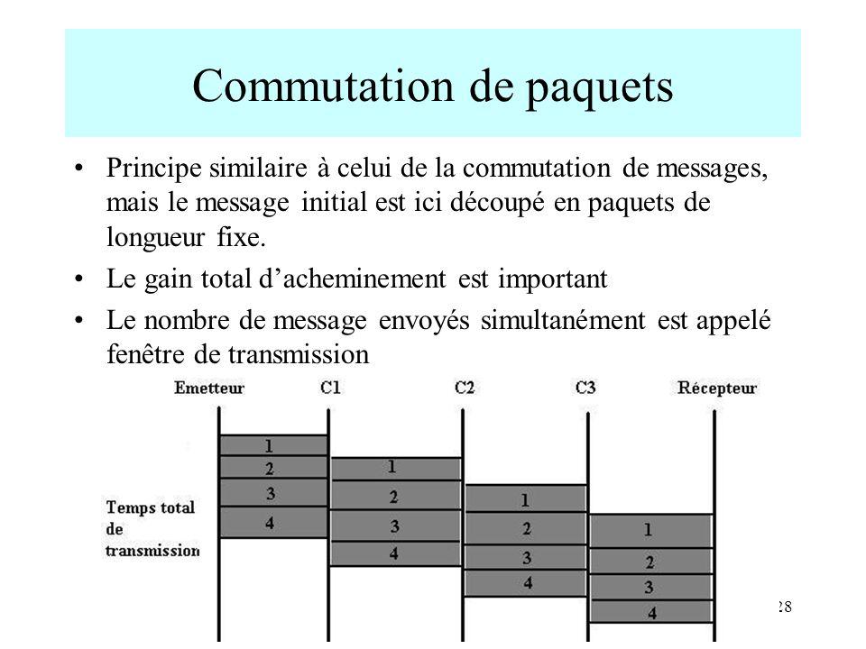28 Commutation de paquets Principe similaire à celui de la commutation de messages, mais le message initial est ici découpé en paquets de longueur fix