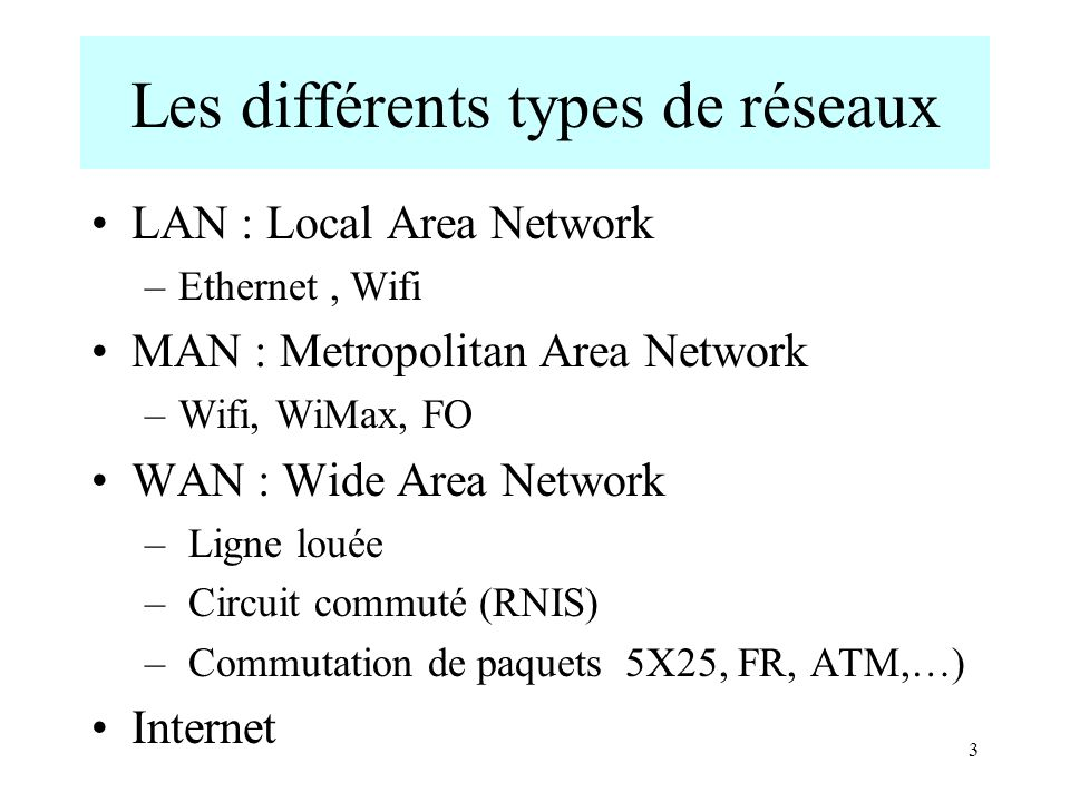 3 Les différents types de réseaux LAN : Local Area Network –Ethernet, Wifi MAN : Metropolitan Area Network –Wifi, WiMax, FO WAN : Wide Area Network –