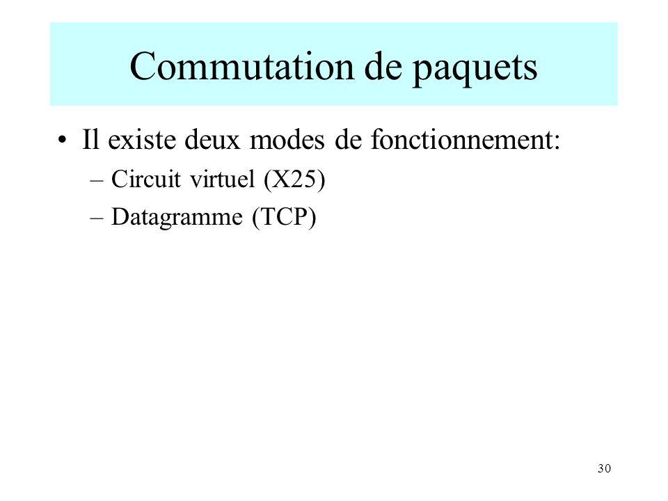 Commutation de paquets Il existe deux modes de fonctionnement: –Circuit virtuel (X25) –Datagramme (TCP) 30