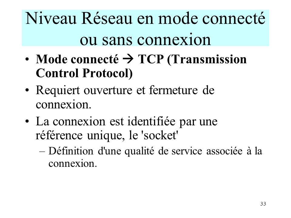 33 Niveau Réseau en mode connecté ou sans connexion Mode connecté TCP (Transmission Control Protocol) Requiert ouverture et fermeture de connexion. La