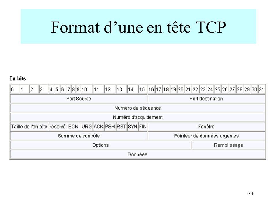 Format dune en tête TCP 34