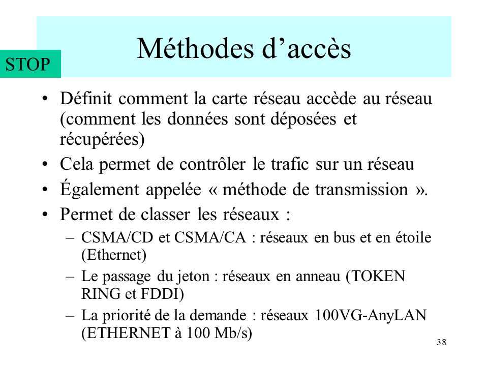 38 Méthodes daccès Définit comment la carte réseau accède au réseau (comment les données sont déposées et récupérées) Cela permet de contrôler le traf