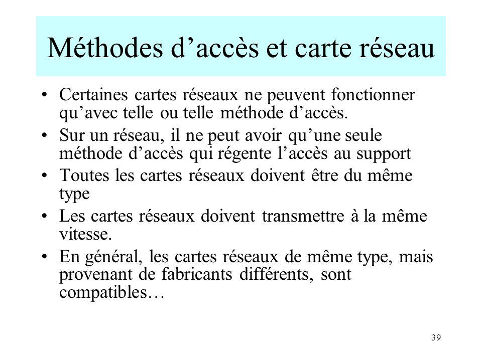 39 Méthodes daccès et carte réseau Certaines cartes réseaux ne peuvent fonctionner quavec telle ou telle méthode daccès. Sur un réseau, il ne peut avo