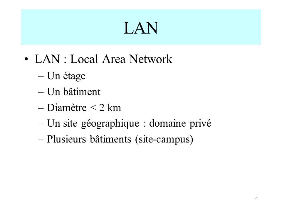 55 Commutateur Au démarrage, un switch va construire une table de correspondance adresse MAC - numéro de port de connexion.