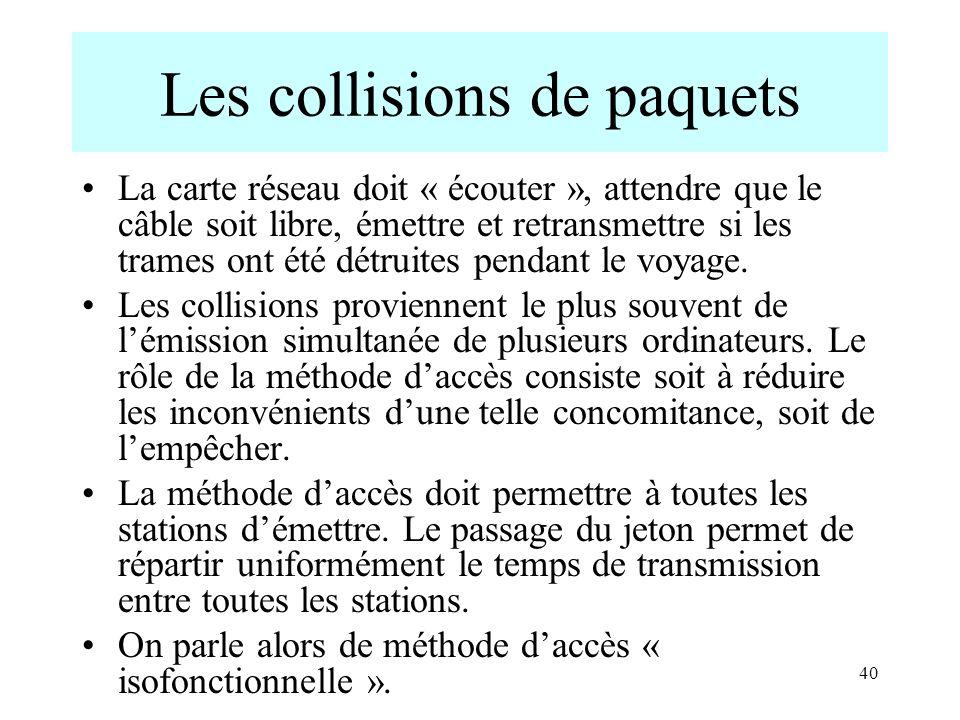 40 Les collisions de paquets La carte réseau doit « écouter », attendre que le câble soit libre, émettre et retransmettre si les trames ont été détrui