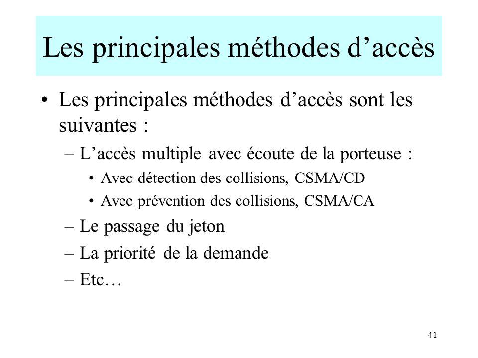 41 Les principales méthodes daccès Les principales méthodes daccès sont les suivantes : –Laccès multiple avec écoute de la porteuse : Avec détection d