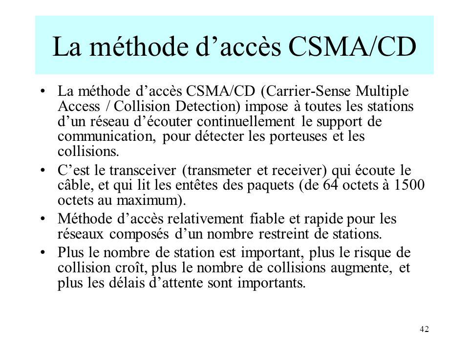42 La méthode daccès CSMA/CD La méthode daccès CSMA/CD (Carrier-Sense Multiple Access / Collision Detection) impose à toutes les stations dun réseau d