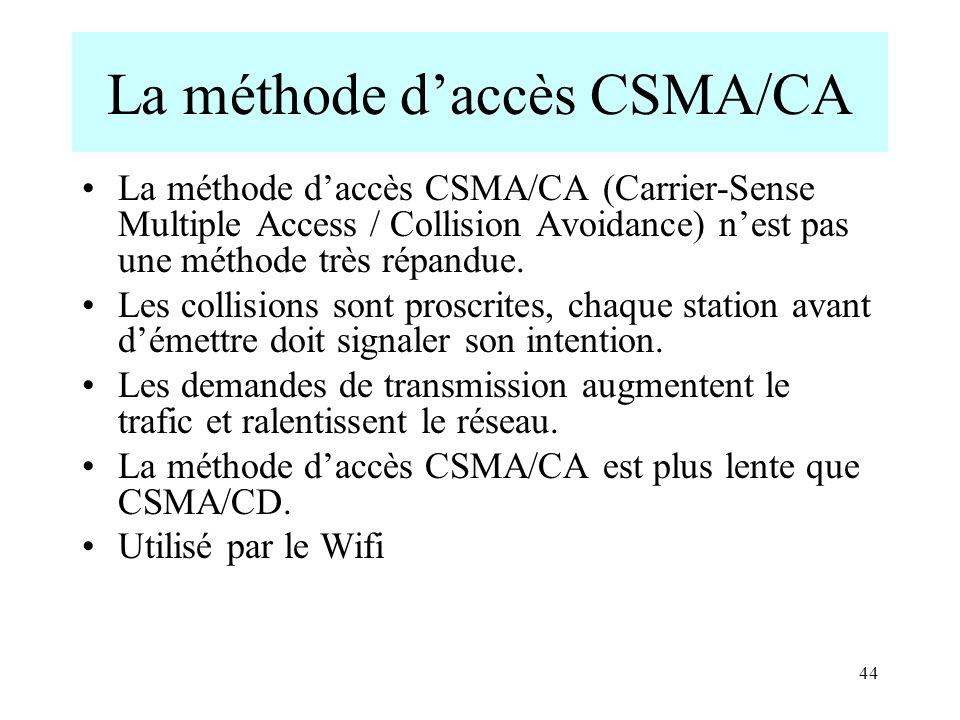 44 La méthode daccès CSMA/CA La méthode daccès CSMA/CA (Carrier-Sense Multiple Access / Collision Avoidance) nest pas une méthode très répandue. Les c