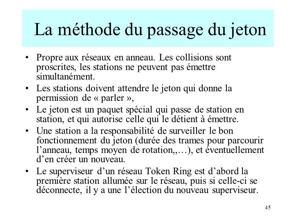 45 La méthode du passage du jeton Propre aux réseaux en anneau. Les collisions sont proscrites, les stations ne peuvent pas émettre simultanément. Les