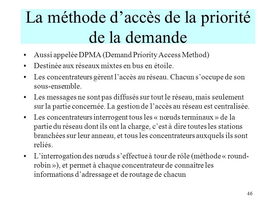 46 La méthode daccès de la priorité de la demande Aussi appelée DPMA (Demand Priority Access Method) Destinée aux réseaux mixtes en bus en étoile. Les