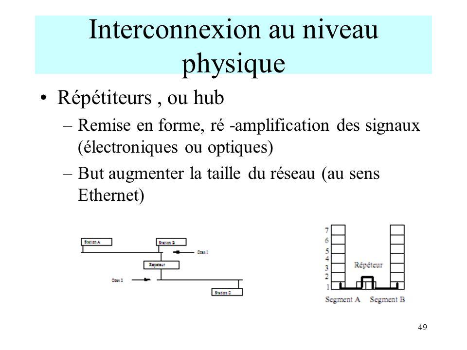 49 Interconnexion au niveau physique Répétiteurs, ou hub –Remise en forme, ré -amplification des signaux (électroniques ou optiques) –But augmenter la
