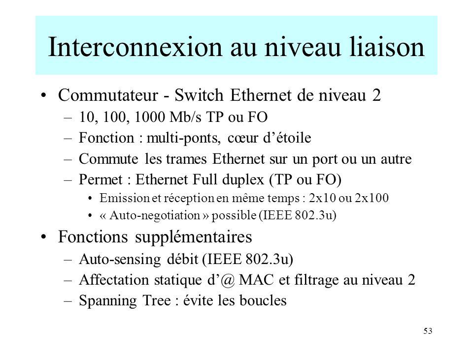 53 Interconnexion au niveau liaison Commutateur - Switch Ethernet de niveau 2 –10, 100, 1000 Mb/s TP ou FO –Fonction : multi-ponts, cœur détoile –Comm