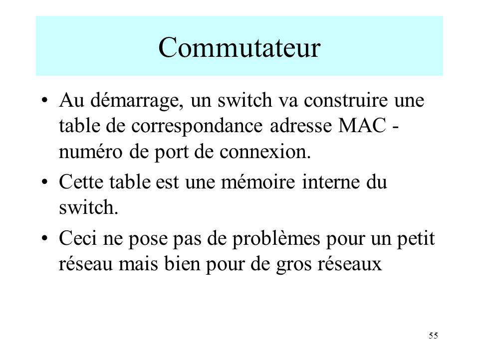 55 Commutateur Au démarrage, un switch va construire une table de correspondance adresse MAC - numéro de port de connexion. Cette table est une mémoir
