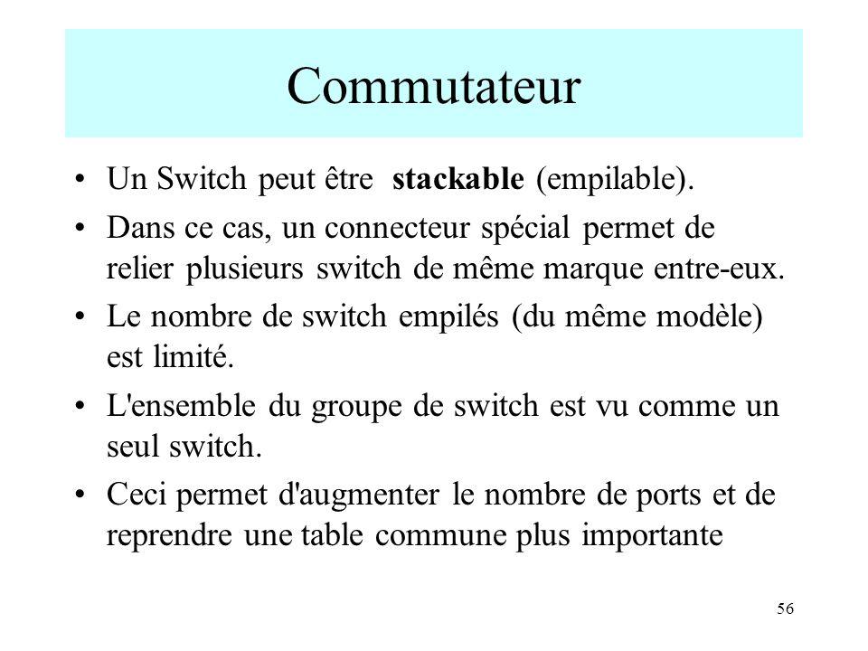 56 Commutateur Un Switch peut être stackable (empilable). Dans ce cas, un connecteur spécial permet de relier plusieurs switch de même marque entre-eu