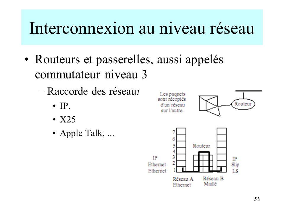 58 Interconnexion au niveau réseau Routeurs et passerelles, aussi appelés commutateur niveau 3 –Raccorde des réseaux IP. X25 Apple Talk,...