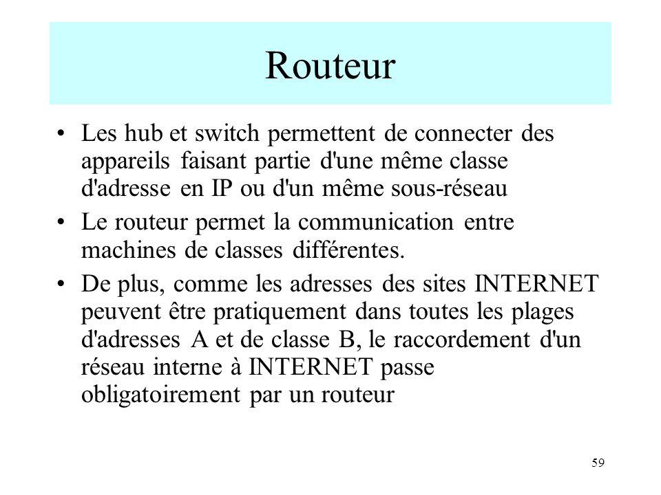 59 Routeur Les hub et switch permettent de connecter des appareils faisant partie d'une même classe d'adresse en IP ou d'un même sous-réseau Le routeu