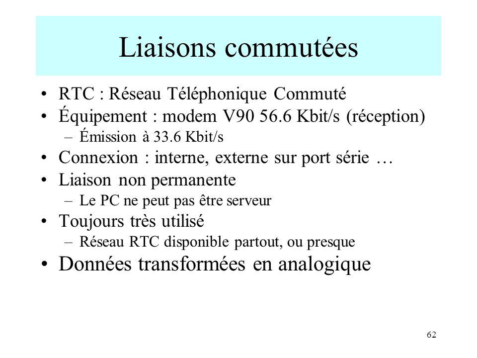 62 Liaisons commutées RTC : Réseau Téléphonique Commuté Équipement : modem V90 56.6 Kbit/s (réception) –Émission à 33.6 Kbit/s Connexion : interne, ex