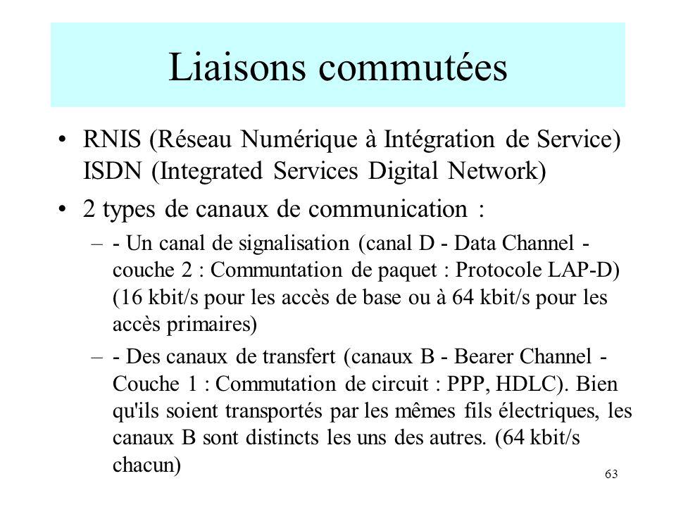 63 Liaisons commutées RNIS (Réseau Numérique à Intégration de Service) ISDN (Integrated Services Digital Network) 2 types de canaux de communication :