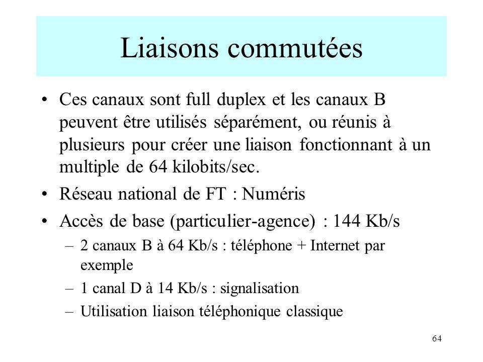 Liaisons commutées Ces canaux sont full duplex et les canaux B peuvent être utilisés séparément, ou réunis à plusieurs pour créer une liaison fonction
