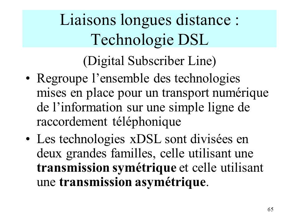 65 Liaisons longues distance : Technologie DSL (Digital Subscriber Line) Regroupe lensemble des technologies mises en place pour un transport numériqu