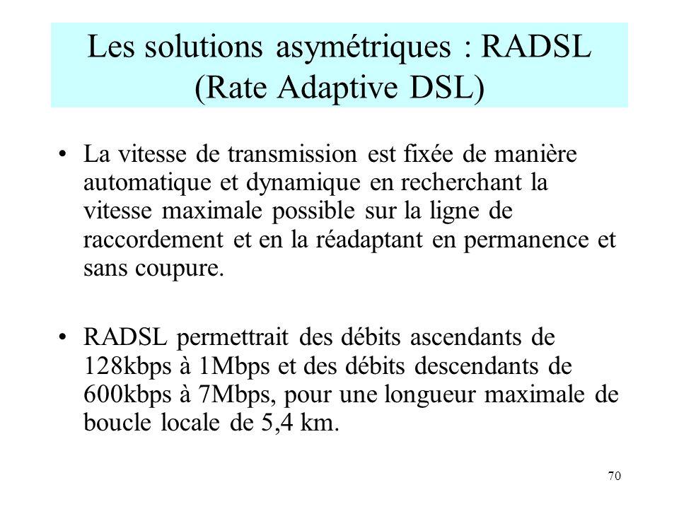 70 Les solutions asymétriques : RADSL (Rate Adaptive DSL) La vitesse de transmission est fixée de manière automatique et dynamique en recherchant la v