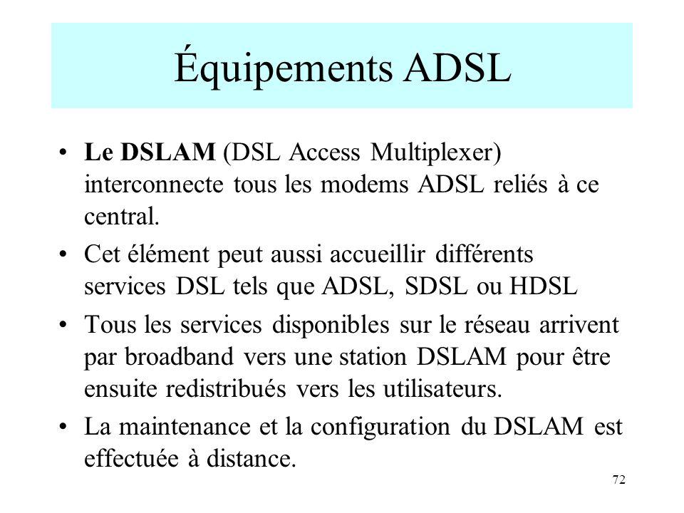 72 Équipements ADSL Le DSLAM (DSL Access Multiplexer) interconnecte tous les modems ADSL reliés à ce central. Cet élément peut aussi accueillir différ