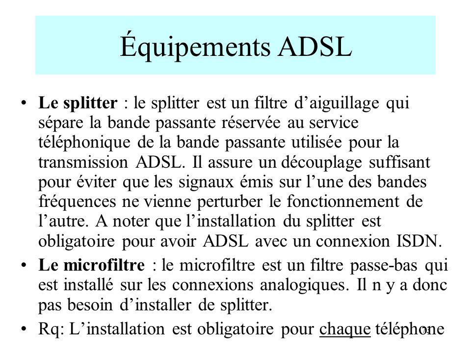 73 Équipements ADSL Le splitter : le splitter est un filtre daiguillage qui sépare la bande passante réservée au service téléphonique de la bande pass
